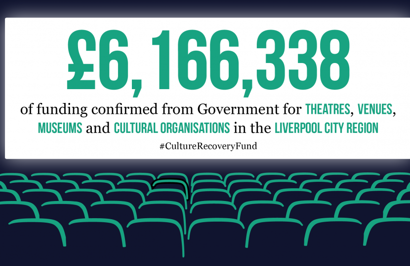Over £6million of grans have been awarded to arts and cultural organisations in Merseyside